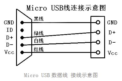 USB数据线示意图