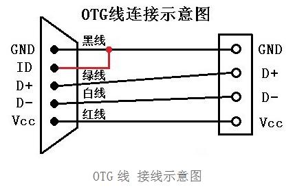 OTG数据线示意图